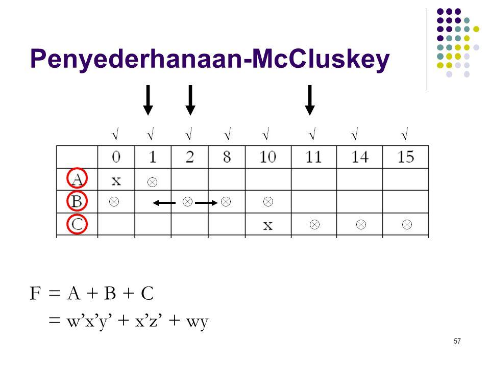 57 Penyederhanaan-McCluskey F = A + B + C = w'x'y' + x'z' + wy