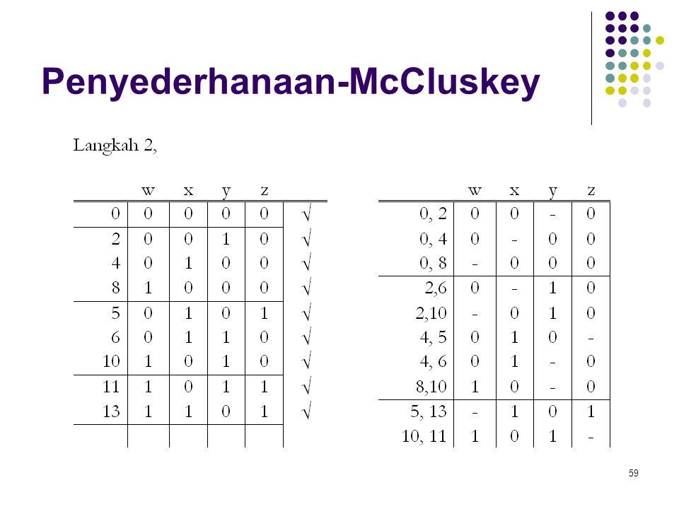 Penyederhanaan-McCluskey 59