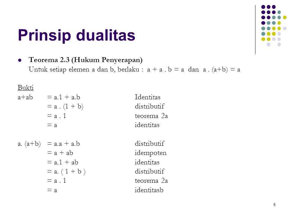 6 Prinsip dualitas Teorema 2.3 (Hukum Penyerapan) Untuk setiap elemen a dan b, berlaku : a + a. b = a dan a. (a+b) = a Bukti a+ab = a.1 + a.bIdentitas