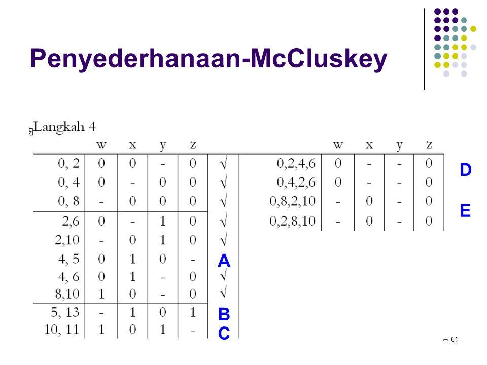 61 Penyederhanaan-McCluskey A B C D E