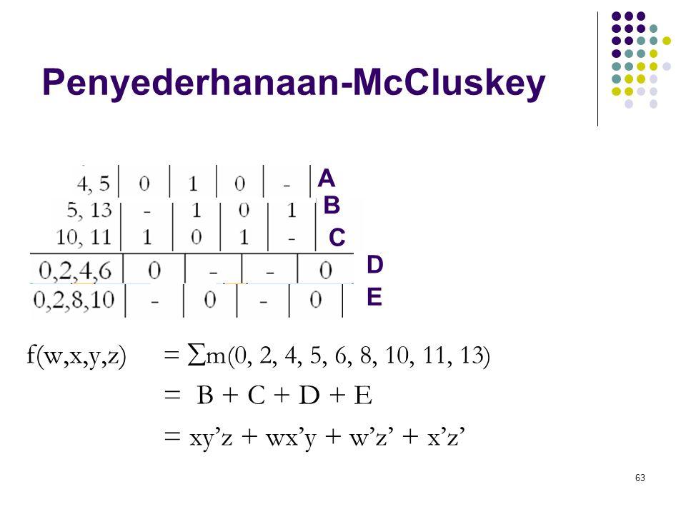 63 Penyederhanaan-McCluskey f(w,x,y,z) =  m(0, 2, 4, 5, 6, 8, 10, 11, 13) = B + C + D + E = xy'z + wx'y + w'z' + x'z' B C D E A