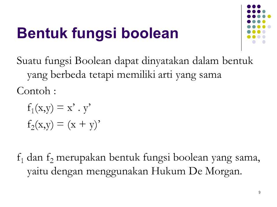 10 Nilai fungsi Fungsi Boolean dinyatakan nilainya pada setiap variabel yaitu pada setiap kombinasi (0,1).