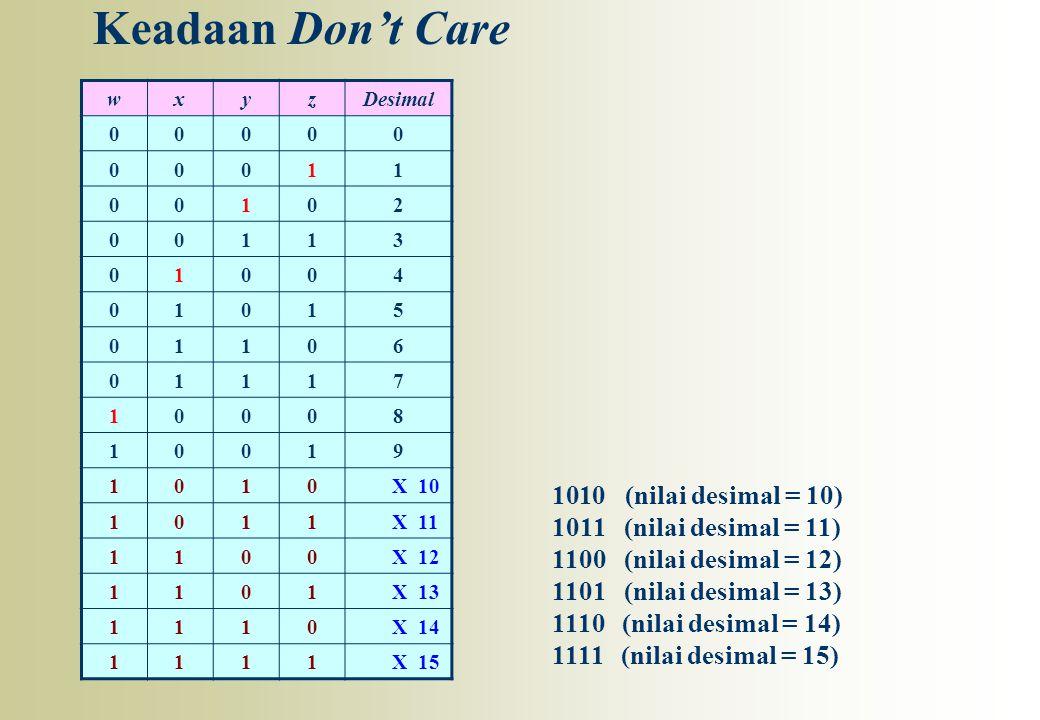 Keadaan Don't Care wxyzDesimal 00000 00011 00102 00113 01004 01015 01106 01117 10008 10019 1010 X 10 1011 X 11 1100 X 12 1101 X 13 1110 X 14 1111 X 15