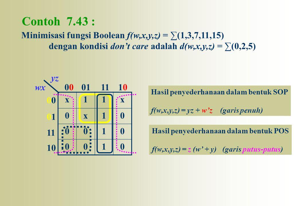 0 0101 11 10 001111010wx yz x11x 0x10 0010 0010 Contoh 7.43 : Hasil penyederhanaan dalam bentuk SOP f(w,x,y,z) = yz + w'z (garis penuh) Hasil penyeder