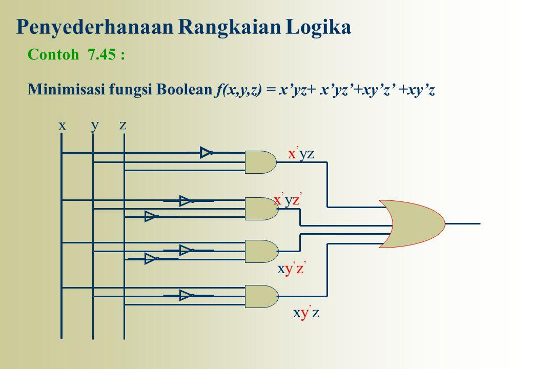 x yz x ' yz x'yz'x'yz' xy'z'xy'z' xy'zxy'z Penyederhanaan Rangkaian Logika Contoh 7.45 : Minimisasi fungsi Boolean f(x,y,z) = x'yz+ x'yz'+xy'z' +xy'z