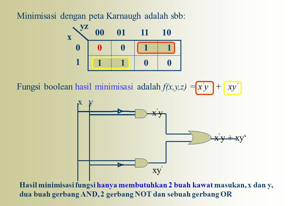xy x'yx'y xy ' x ' y + xy' 0011 1100 Minimisasi dengan peta Karnaugh adalah sbb: 0 1 11100100 x yz Fungsi boolean hasil minimisasi adalah f(x,y,z) = x