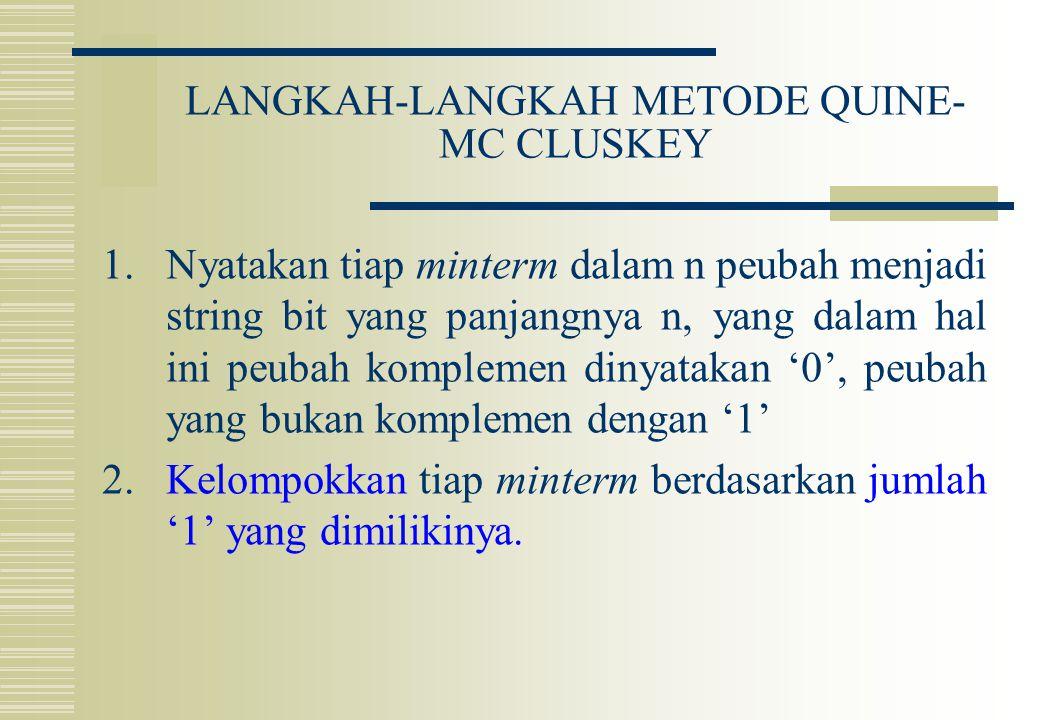 LANGKAH-LANGKAH METODE QUINE- MC CLUSKEY 1.Nyatakan tiap minterm dalam n peubah menjadi string bit yang panjangnya n, yang dalam hal ini peubah komple