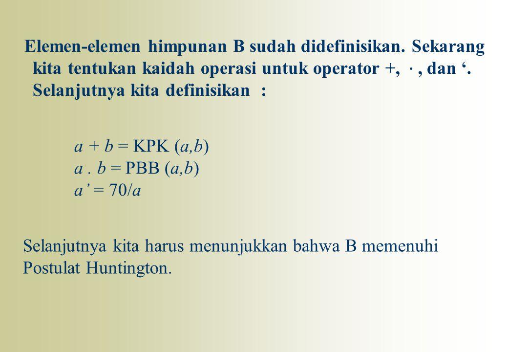 Elemen-elemen himpunan B sudah didefinisikan. Sekarang kita tentukan kaidah operasi untuk operator +, ·, dan '. Selanjutnya kita definisikan : a + b =