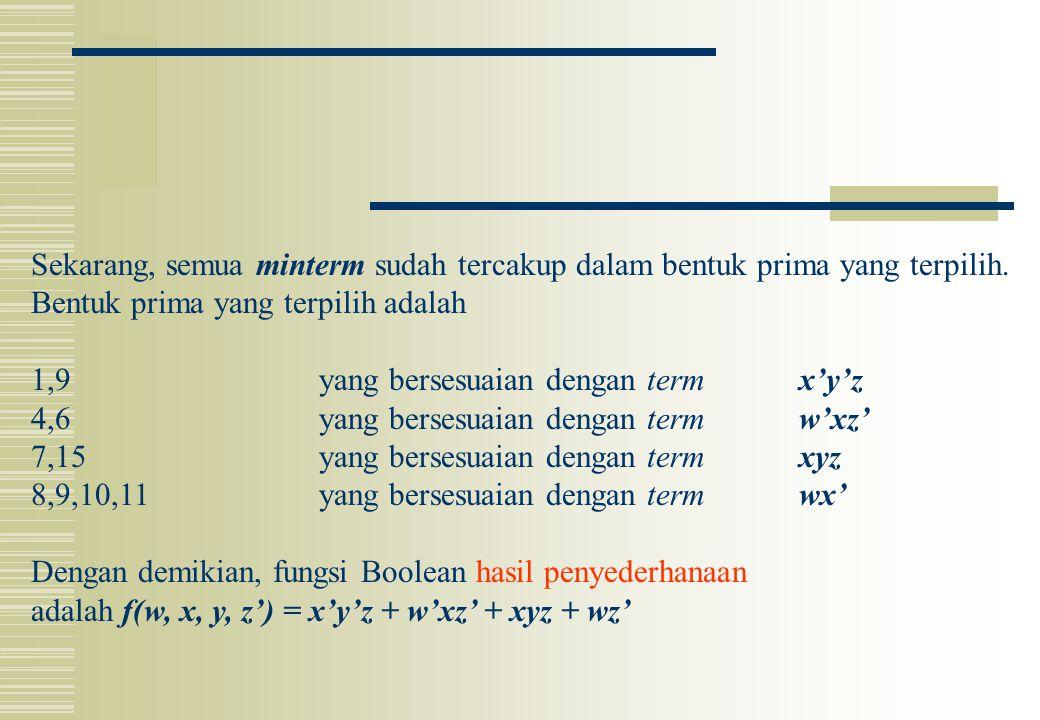 Sekarang, semua minterm sudah tercakup dalam bentuk prima yang terpilih. Bentuk prima yang terpilih adalah 1,9yang bersesuaian dengan term x'y'z 4,6ya