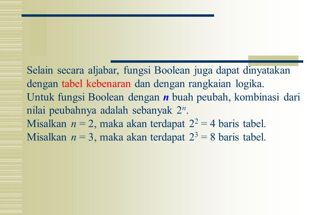Selain secara aljabar, fungsi Boolean juga dapat dinyatakan dengan tabel kebenaran dan dengan rangkaian logika. Untuk fungsi Boolean dengan n buah peu