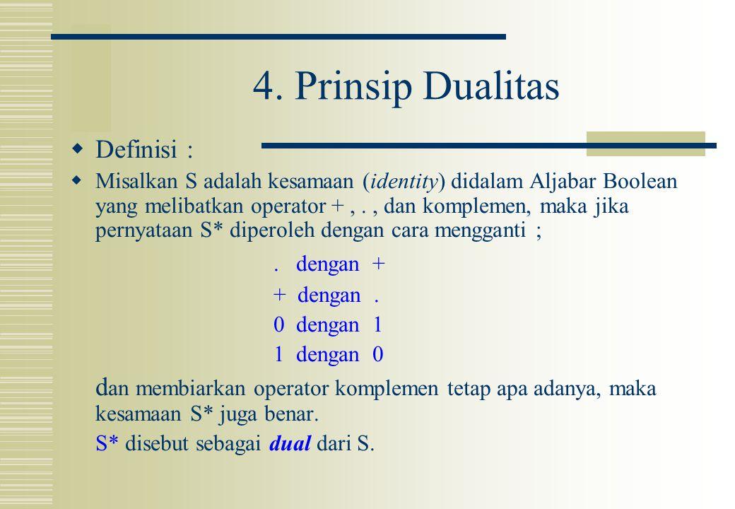 4. Prinsip Dualitas  Definisi :  Misalkan S adalah kesamaan (identity) didalam Aljabar Boolean yang melibatkan operator +,., dan komplemen, maka jik