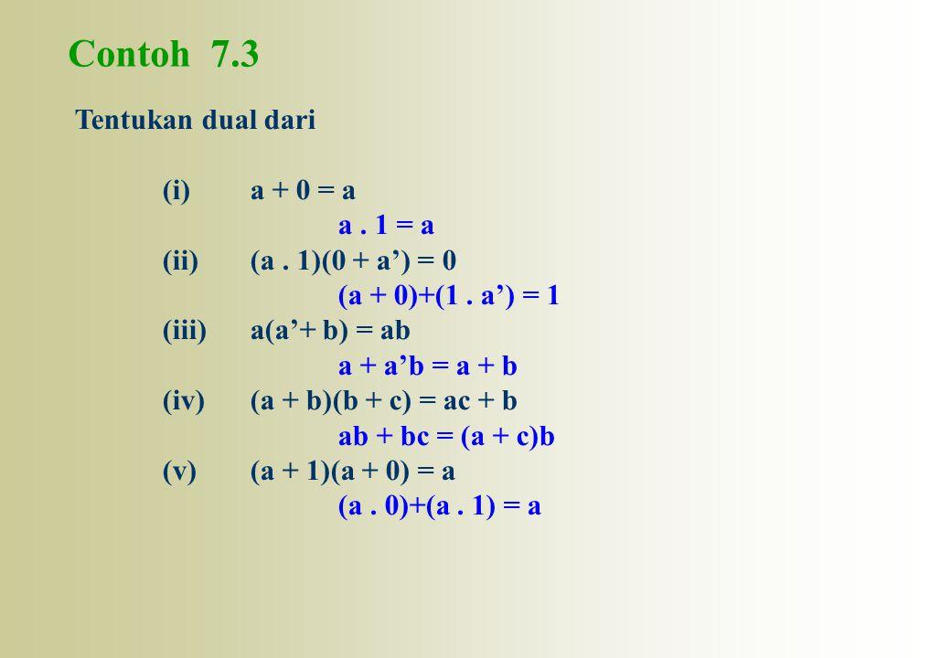 Contoh 7.3 Tentukan dual dari (i)a + 0 = a a. 1 = a (ii)(a. 1)(0 + a') = 0 (a + 0)+(1. a') = 1 (iii)a(a'+ b) = ab a + a'b = a + b (iv)(a + b)(b + c) =