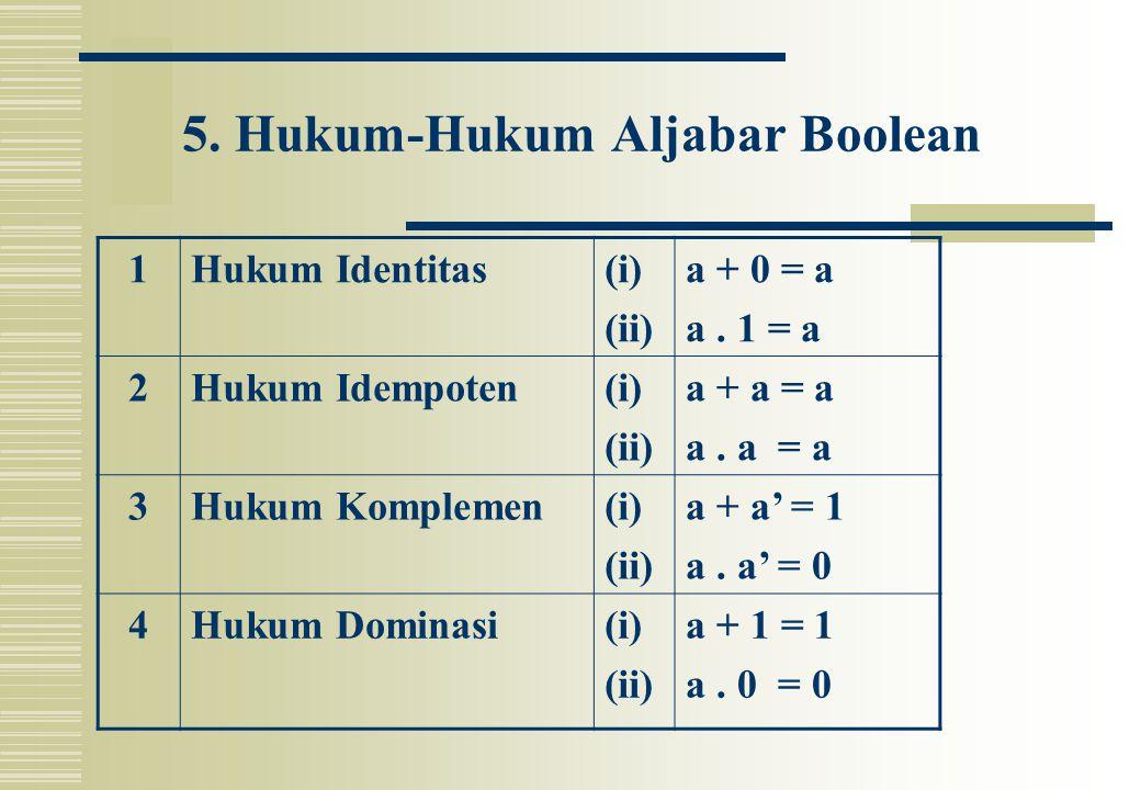 5. Hukum-Hukum Aljabar Boolean 1Hukum Identitas(i) (ii) a + 0 = a a. 1 = a 2Hukum Idempoten(i) (ii) a + a = a a. a = a 3Hukum Komplemen(i) (ii) a + a'