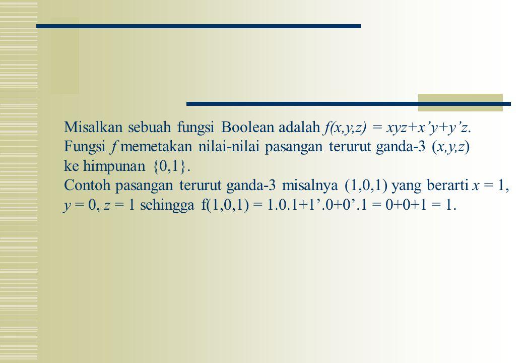 Misalkan sebuah fungsi Boolean adalah f(x,y,z) = xyz+x'y+y'z. Fungsi f memetakan nilai-nilai pasangan terurut ganda-3 (x,y,z) ke himpunan {0,1}. Conto