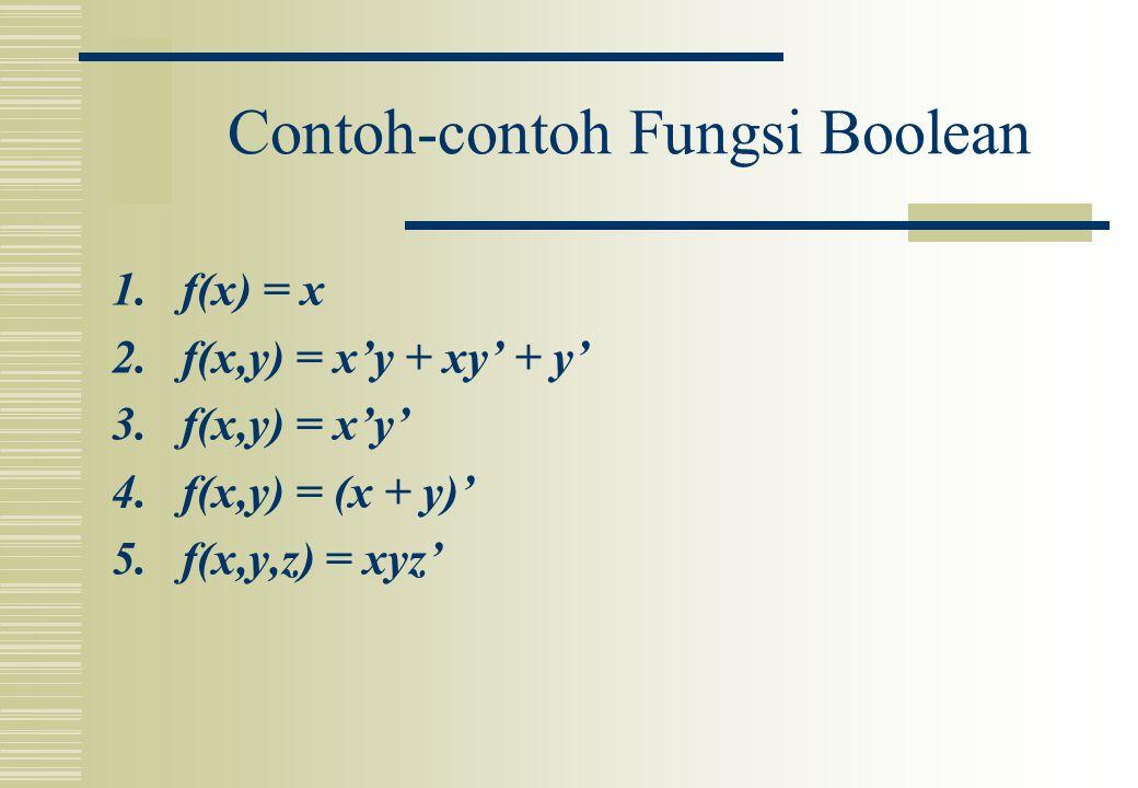 Contoh-contoh Fungsi Boolean 1.f(x) = x 2.f(x,y) = x'y + xy' + y' 3.f(x,y) = x'y' 4.f(x,y) = (x + y)' 5.f(x,y,z) = xyz'