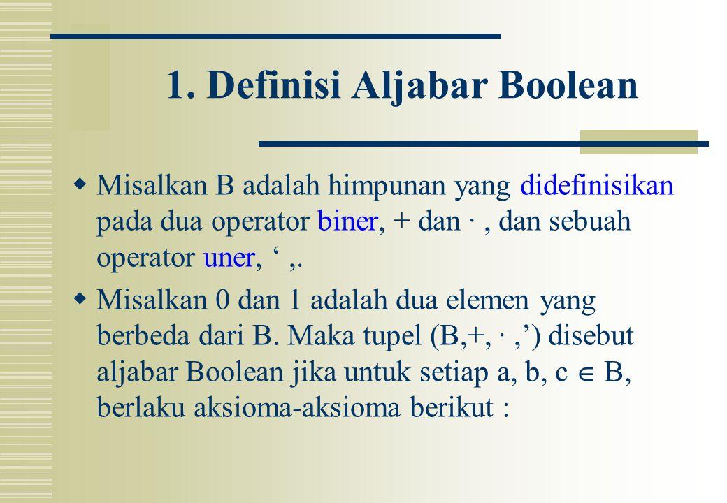 1. Definisi Aljabar Boolean  Misalkan B adalah himpunan yang didefinisikan pada dua operator biner, + dan ·, dan sebuah operator uner, ',.  Misalkan