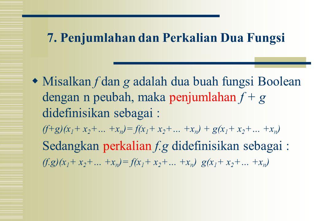 7. Penjumlahan dan Perkalian Dua Fungsi  Misalkan f dan g adalah dua buah fungsi Boolean dengan n peubah, maka penjumlahan f + g didefinisikan sebaga