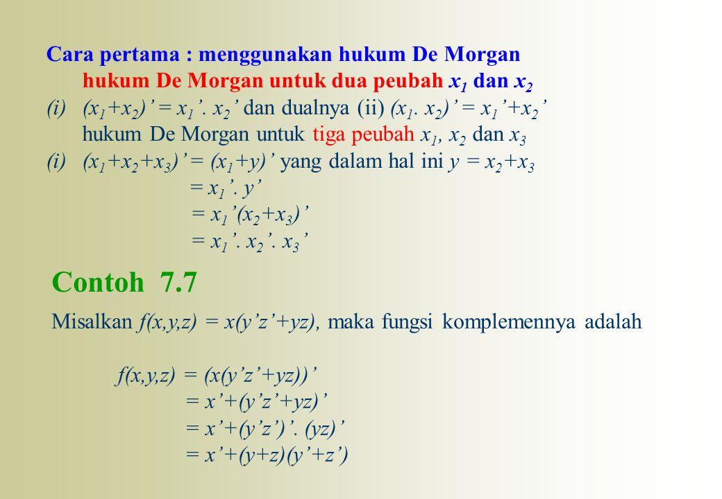 Cara pertama : menggunakan hukum De Morgan hukum De Morgan untuk dua peubah x 1 dan x 2 (i)(x 1 +x 2 )' = x 1 '. x 2 ' dan dualnya (ii) (x 1. x 2 )' =