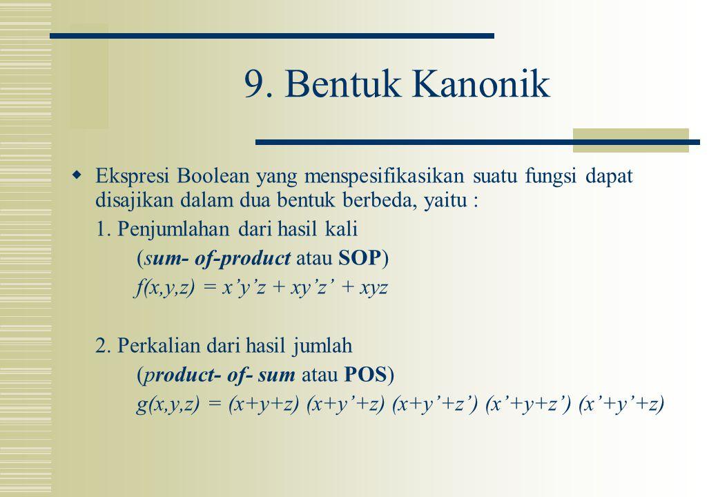 9. Bentuk Kanonik  Ekspresi Boolean yang menspesifikasikan suatu fungsi dapat disajikan dalam dua bentuk berbeda, yaitu : 1. Penjumlahan dari hasil k
