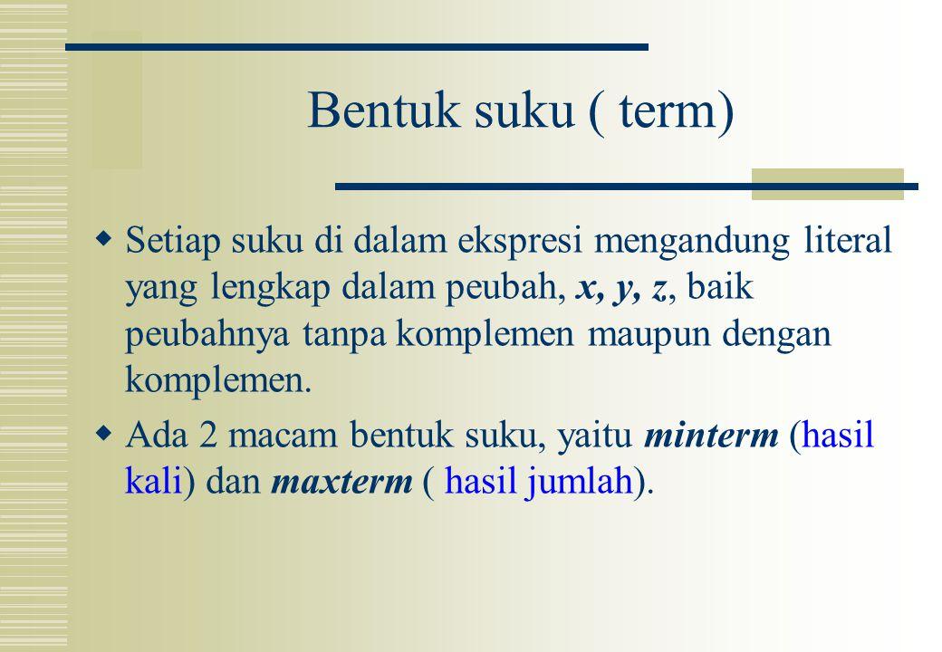 Bentuk suku ( term)  Setiap suku di dalam ekspresi mengandung literal yang lengkap dalam peubah, x, y, z, baik peubahnya tanpa komplemen maupun denga