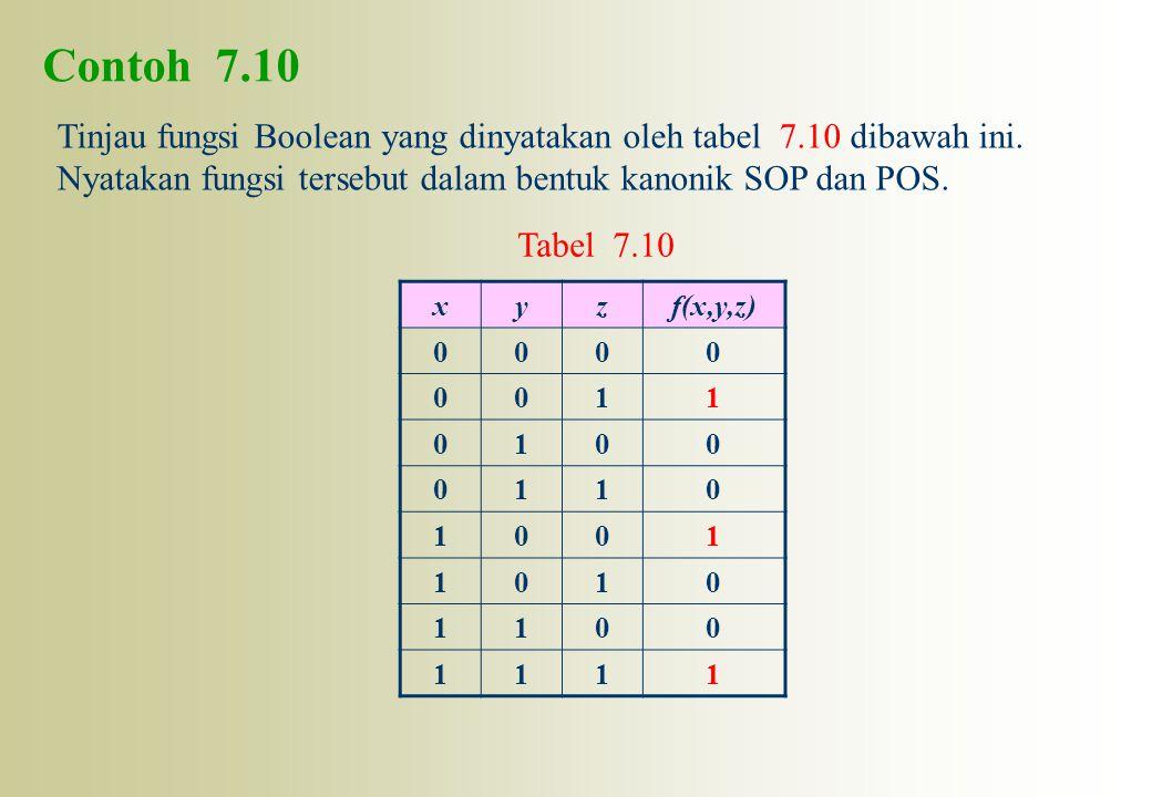 Contoh 7.10 Tinjau fungsi Boolean yang dinyatakan oleh tabel 7.10 dibawah ini. Nyatakan fungsi tersebut dalam bentuk kanonik SOP dan POS. xyzf(x,y,z)
