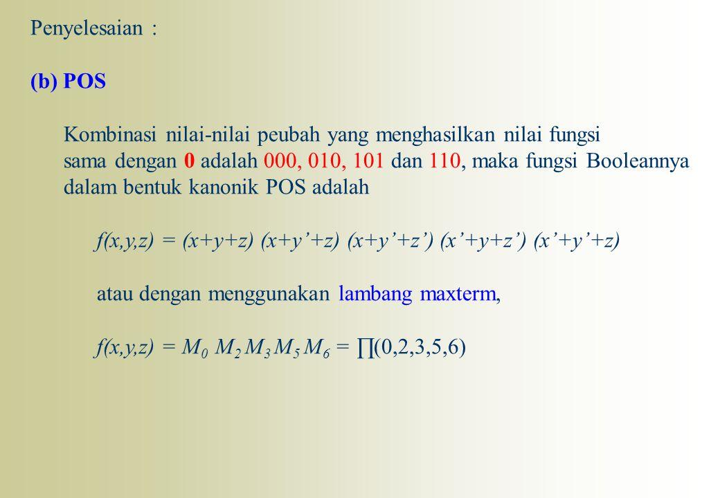 Penyelesaian : (b) POS Kombinasi nilai-nilai peubah yang menghasilkan nilai fungsi sama dengan 0 adalah 000, 010, 101 dan 110, maka fungsi Booleannya