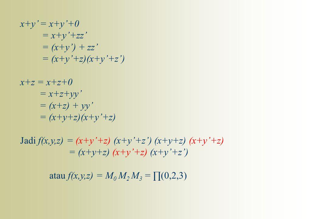x+y' = x+y'+0 = x+y'+zz' = (x+y') + zz' = (x+y'+z)(x+y'+z') x+z = x+z+0 = x+z+yy' = (x+z) + yy' = (x+y+z)(x+y'+z) Jadi f(x,y,z) = (x+y'+z) (x+y'+z') (