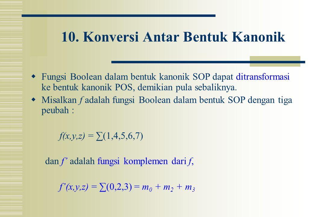 10. Konversi Antar Bentuk Kanonik  Fungsi Boolean dalam bentuk kanonik SOP dapat ditransformasi ke bentuk kanonik POS, demikian pula sebaliknya.  Mi
