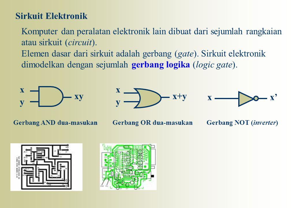 Sirkuit Elektronik y x xy x y x+y xx' Gerbang AND dua-masukanGerbang OR dua-masukanGerbang NOT (inverter) Komputer dan peralatan elektronik lain dibua
