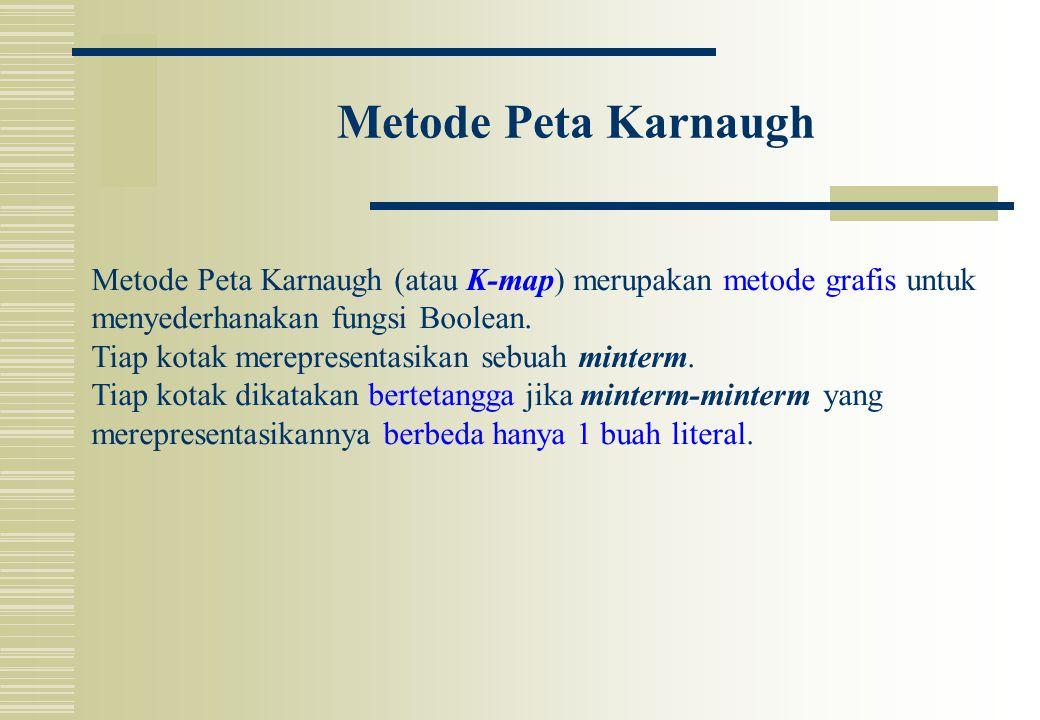 Metode Peta Karnaugh Metode Peta Karnaugh (atau K-map) merupakan metode grafis untuk menyederhanakan fungsi Boolean. Tiap kotak merepresentasikan sebu