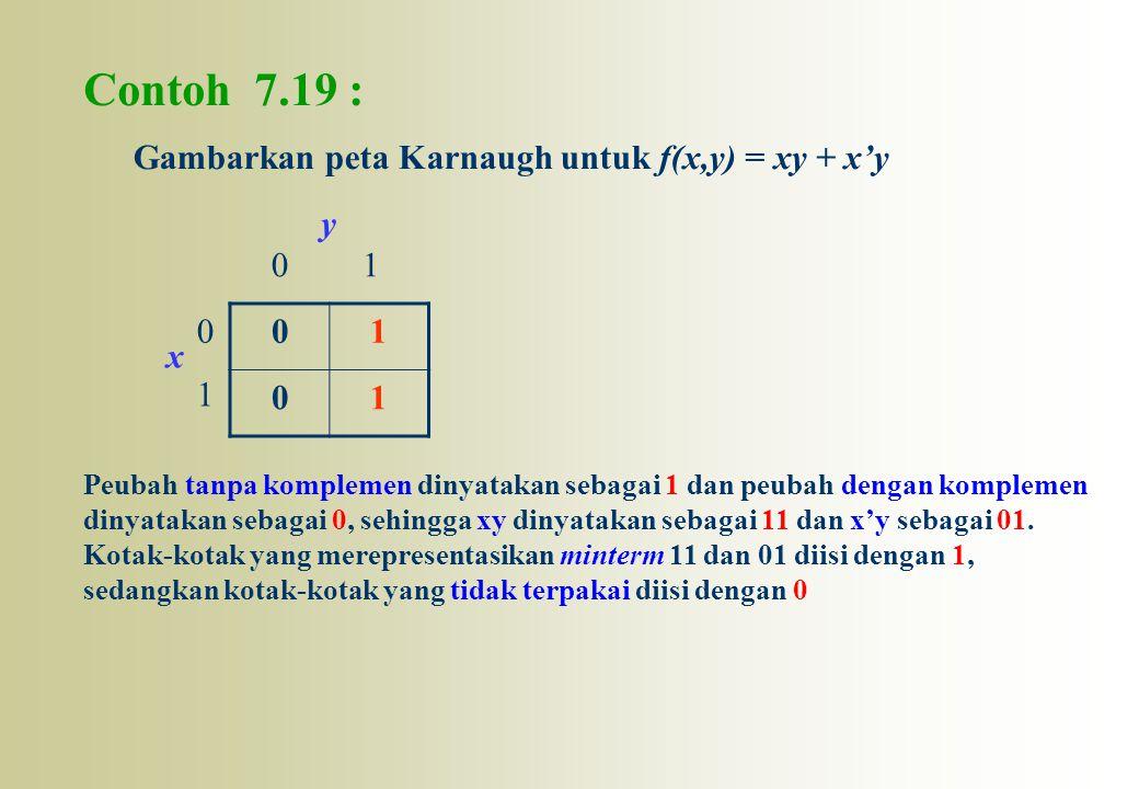 01 01 0 1 01 x y Contoh 7.19 : Gambarkan peta Karnaugh untuk f(x,y) = xy + x'y Peubah tanpa komplemen dinyatakan sebagai 1 dan peubah dengan komplemen