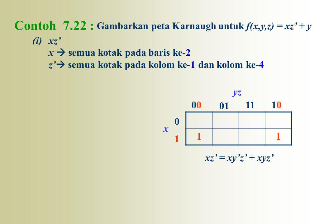Contoh 7.22 : 11 0 1 0 01 111010 x yz (i)xz' x  semua kotak pada baris ke-2 z'  semua kotak pada kolom ke-1 dan kolom ke-4 Gambarkan peta Karnaugh u