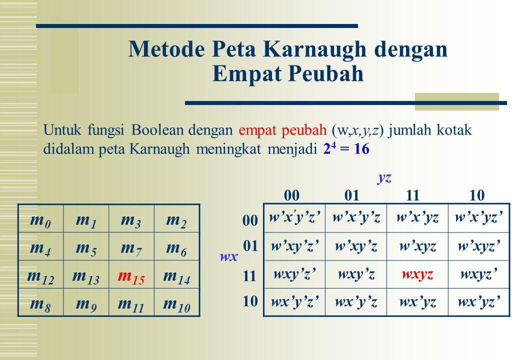 Metode Peta Karnaugh dengan Empat Peubah m0m0 m1m1 m3m3 m2m2 m4m4 m5m5 m7m7 m6m6 m 12 m 13 m 15 m 14 m8m8 m9m9 m 11 m 10 w'x ' y'z'w'x'y'zw'x'yzw'x'yz