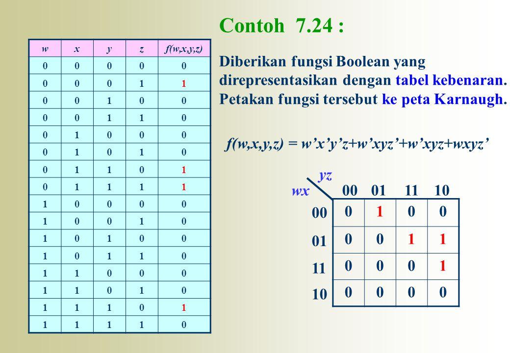 wxyzf(w,x,y,z) 00000 00011 00100 00110 01000 01010 01101 01111 10000 10010 10100 10110 11000 11010 11101 11110 0100 0011 0001 0000 Contoh 7.24 : 00 01