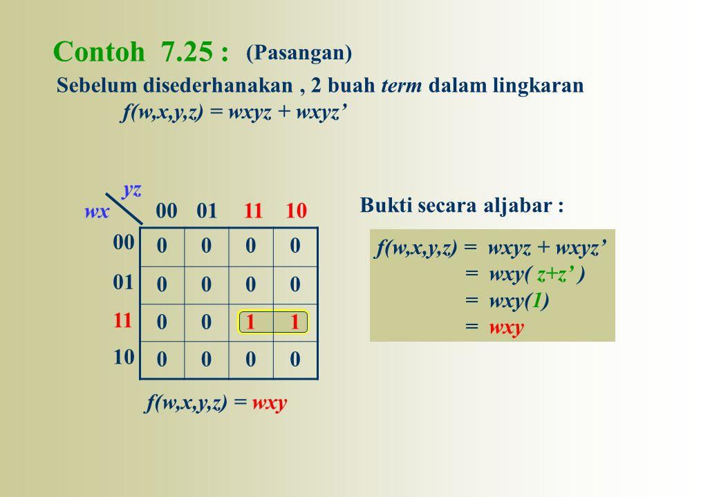 00 01 11 10 00011110wx yz 0000 0000 0011 0000 Contoh 7.25 : (Pasangan) f(w,x,y,z) = wxy Sebelum disederhanakan, 2 buah term dalam lingkaran f(w,x,y,z)