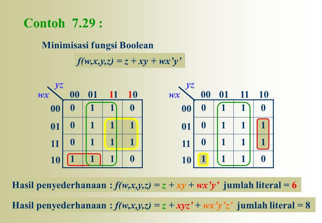 00 01 11 10 000111010wx yz 0110 0111 0111 1110 Contoh 7.29 : 00 01 11 10 00011110wx yz 0110 0111 0111 1110 Minimisasi fungsi Boolean f(w,x,y,z) = z +