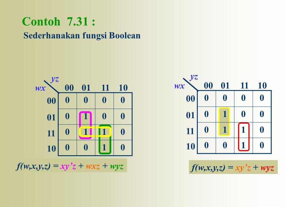 00 01 11 10 00011110wx yz 0000 0100 0110 0010 Contoh 7.31 : 00 01 11 10 00011110wx yz 0000 0100 0110 0010 f(w,x,y,z) = xy'z + wxz + wyz f(w,x,y,z) = x