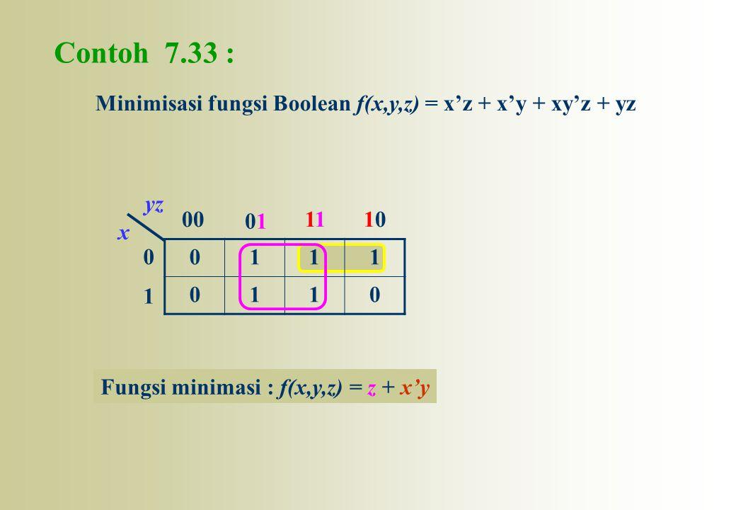 Contoh 7.33 : 0111 0110 0 1 00 0101 11010 x yz Minimisasi fungsi Boolean f(x,y,z) = x'z + x'y + xy'z + yz Fungsi minimasi : f(x,y,z) = z + x'y