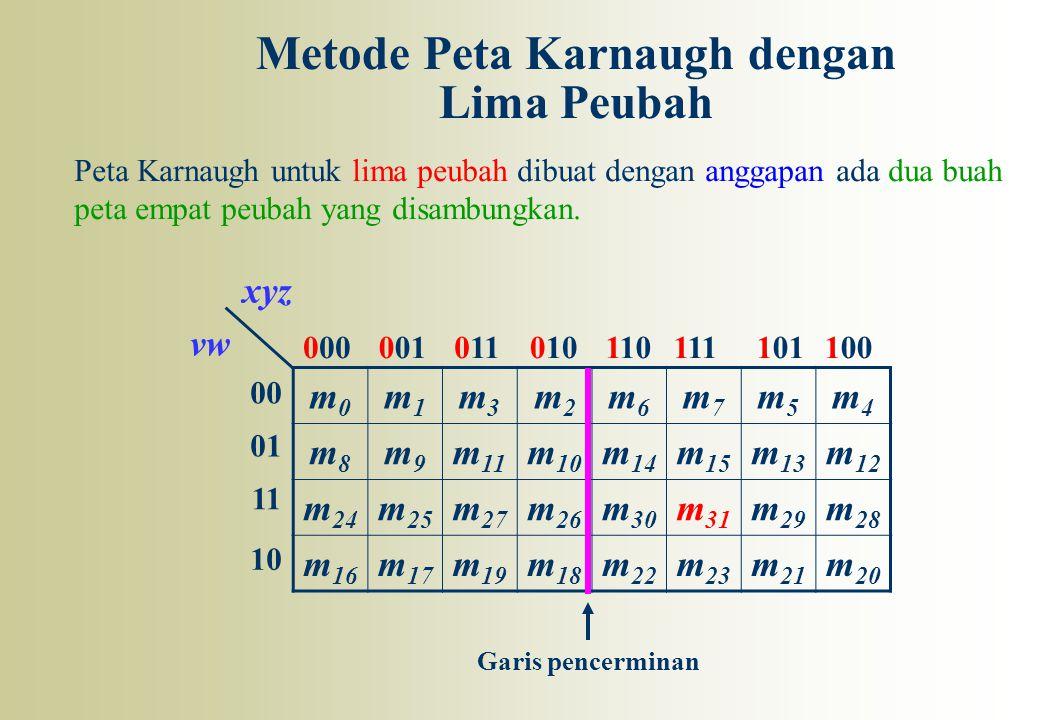 Metode Peta Karnaugh dengan Lima Peubah m0m0 m1m1 m3m3 m2m2 m6m6 m7m7 m5m5 m4m4 m8m8 m9m9 m 11 m 10 m 14 m 15 m 13 m 12 m 24 m 25 m 27 m 26 m 30 m 31