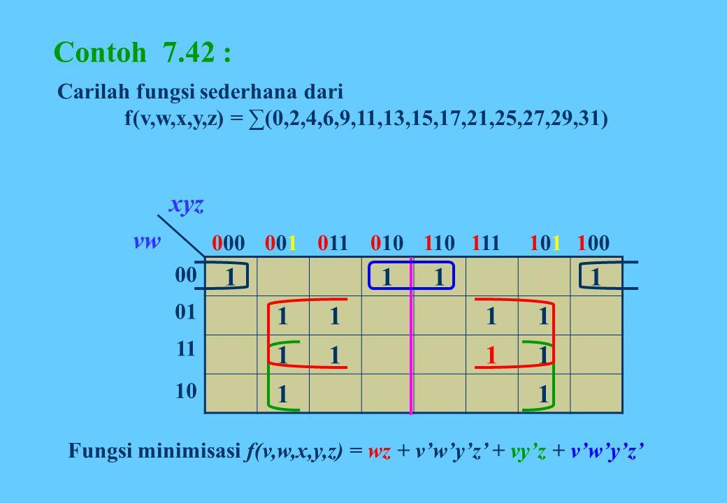 00 01 11 10 000001001011010100101101111110 vw xyz 1111 1111 1111 11 Contoh 7.42 : Carilah fungsi sederhana dari f(v,w,x,y,z) = ∑(0,2,4,6,9,11,13,15,17