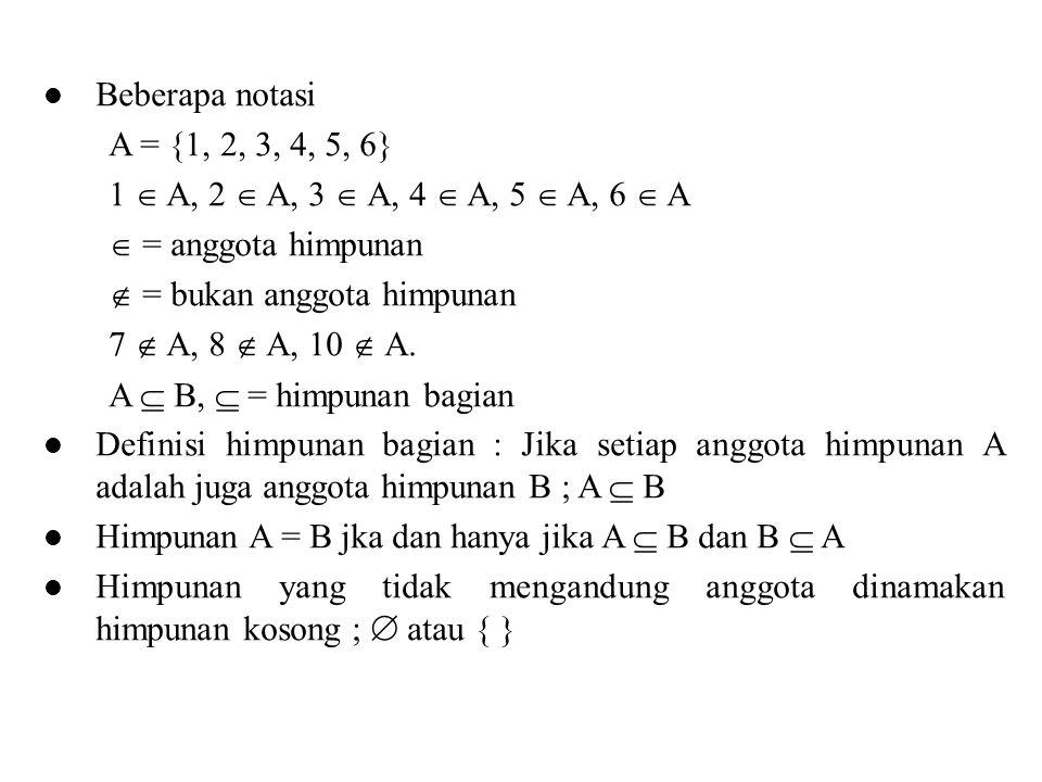 Beberapa notasi A = {1, 2, 3, 4, 5, 6} 1  A, 2  A, 3  A, 4  A, 5  A, 6  A  = anggota himpunan  = bukan anggota himpunan 7  A, 8  A, 10  A.