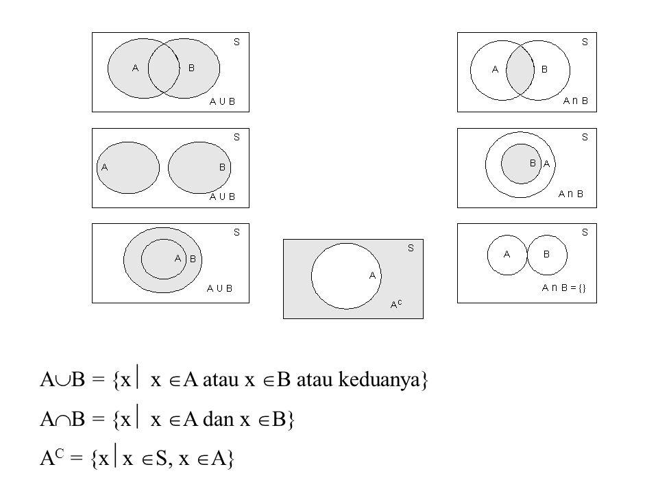 A  B = {x  x  A atau x  B atau keduanya} A  B = {x  x  A dan x  B} A C = {x  x  S, x  A}