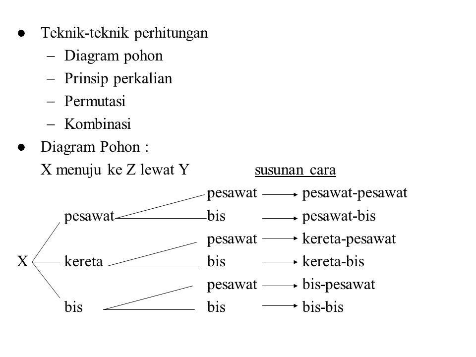 Teknik-teknik perhitungan  Diagram pohon  Prinsip perkalian  Permutasi  Kombinasi Diagram Pohon : X menuju ke Z lewat Ysusunan cara pesawatpesawat