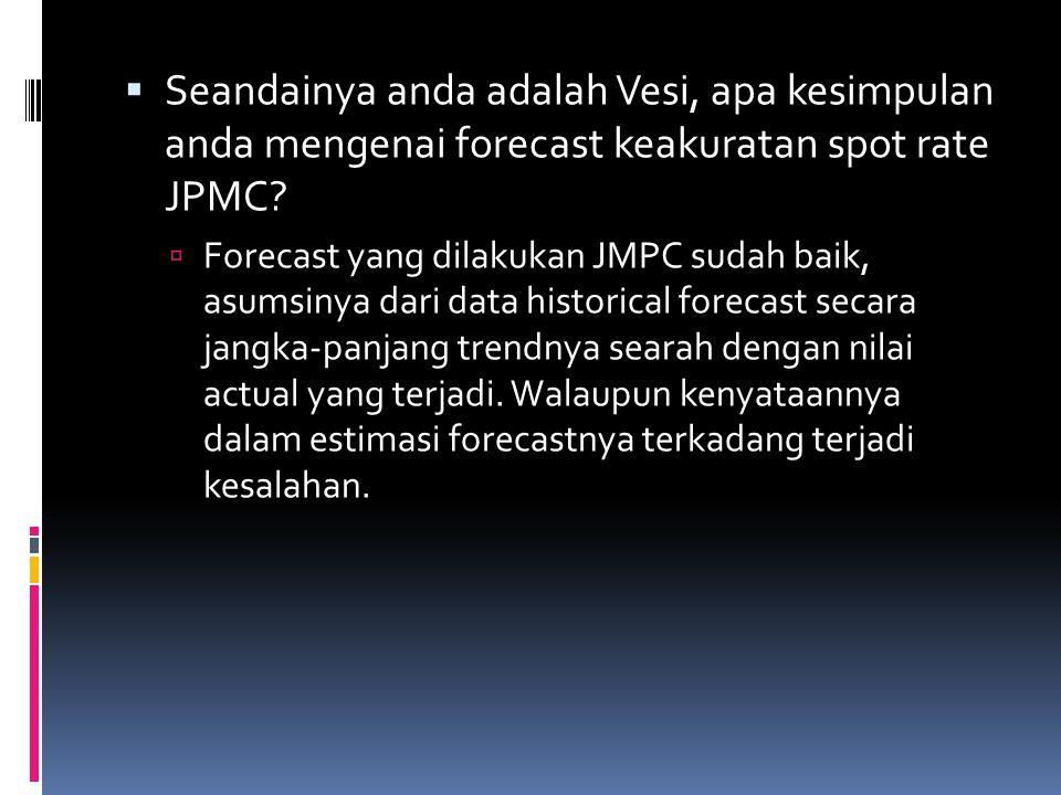  Seandainya anda adalah Vesi, apa kesimpulan anda mengenai forecast keakuratan spot rate JPMC?  Forecast yang dilakukan JMPC sudah baik, asumsinya d