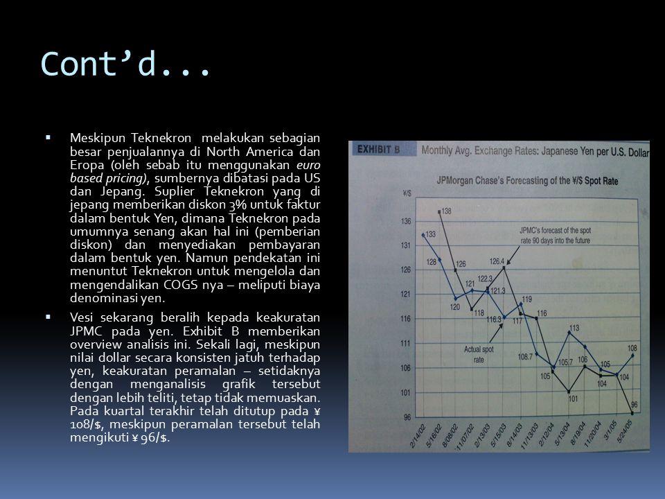 Cont'd...  Meskipun Teknekron melakukan sebagian besar penjualannya di North America dan Eropa (oleh sebab itu menggunakan euro based pricing), sumbe