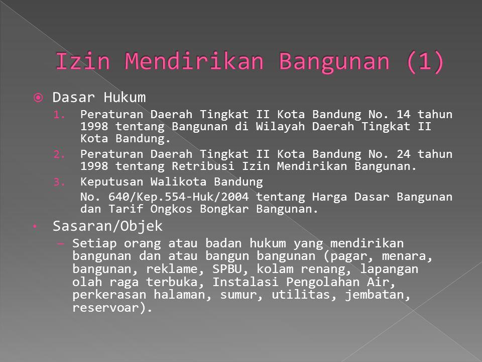  Dasar Hukum 1. Peraturan Daerah Tingkat II Kota Bandung No. 14 tahun 1998 tentang Bangunan di Wilayah Daerah Tingkat II Kota Bandung. 2. Peraturan D