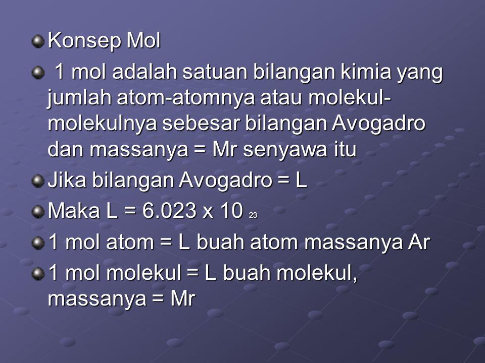 Konsep Mol 1 mol adalah satuan bilangan kimia yang jumlah atom-atomnya atau molekul- molekulnya sebesar bilangan Avogadro dan massanya = Mr senyawa it