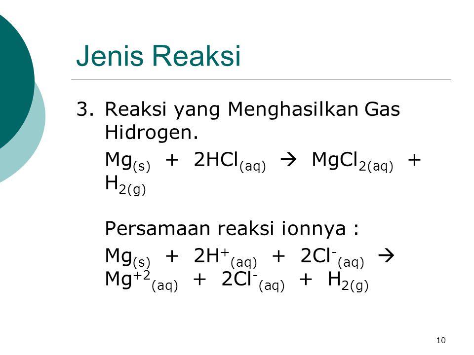 10 Jenis Reaksi 3.Reaksi yang Menghasilkan Gas Hidrogen. Mg (s) + 2HCl (aq)  MgCl 2(aq) + H 2(g) Persamaan reaksi ionnya : Mg (s) + 2H + (aq) + 2Cl -