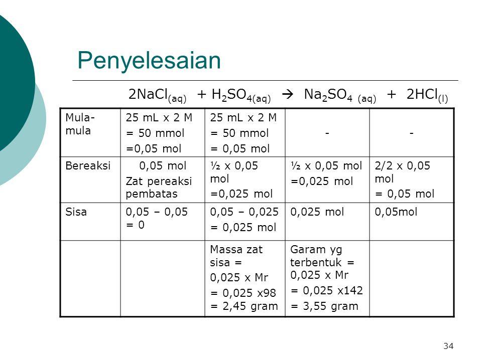 34 Penyelesaian 2NaCl (aq) + H 2 SO 4(aq)  Na 2 SO 4 (aq) + 2HCl (l) Mula- mula 25 mL x 2 M = 50 mmol =0,05 mol 25 mL x 2 M = 50 mmol = 0,05 mol -- Bereaksi0,05 mol Zat pereaksi pembatas ½ x 0,05 mol =0,025 mol ½ x 0,05 mol =0,025 mol 2/2 x 0,05 mol = 0,05 mol Sisa0,05 – 0,05 = 0 0,05 – 0,025 = 0,025 mol 0,025 mol0,05mol Massa zat sisa = 0,025 x Mr = 0,025 x98 = 2,45 gram Garam yg terbentuk = 0,025 x Mr = 0,025 x142 = 3,55 gram