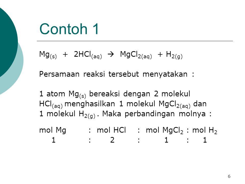 6 Contoh 1 Mg (s) + 2HCl (aq)  MgCl 2(aq) + H 2(g) Persamaan reaksi tersebut menyatakan : 1 atom Mg (s) bereaksi dengan 2 molekul HCl (aq) menghasilkan 1 molekul MgCl 2(aq) dan 1 molekul H 2(g).